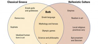 greek vs roman mythology compare and contrast essay
